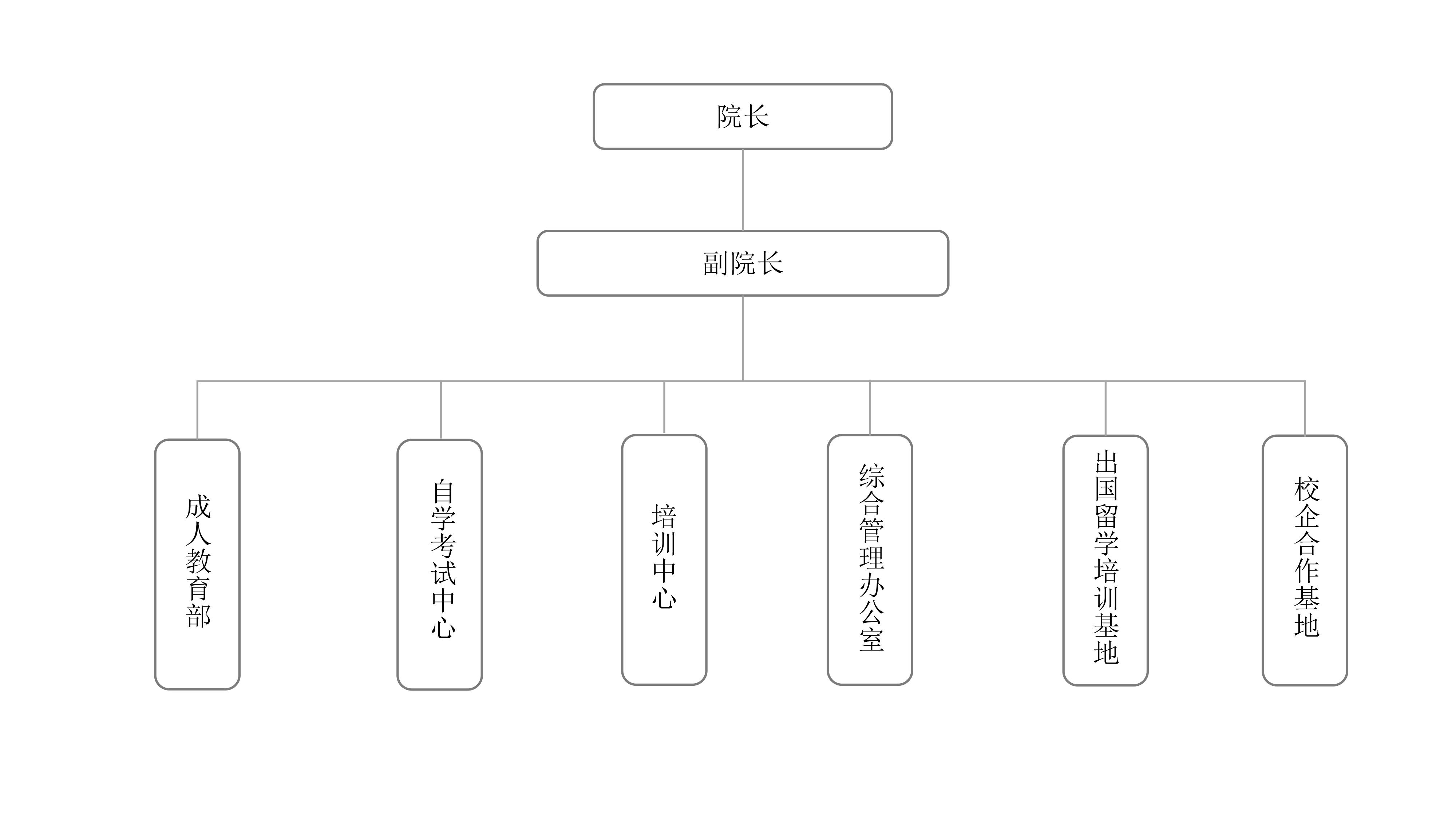 机构设置.jpg