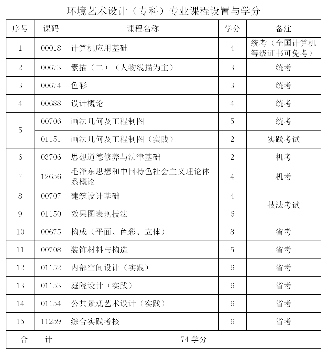 四川文化艺术学院招生宣传_06.png